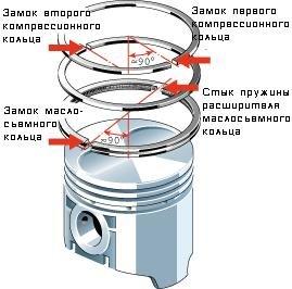 Карта сайта - ПКБ ЦТ ОАО  РЖД