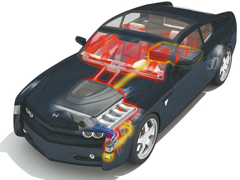 Автомобильные кондиционеры: