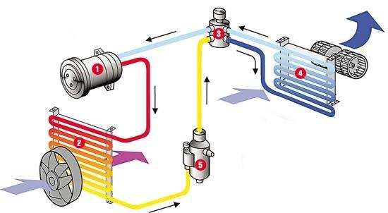 Как проверить герметичность кондиционера в машине своими руками приора 25