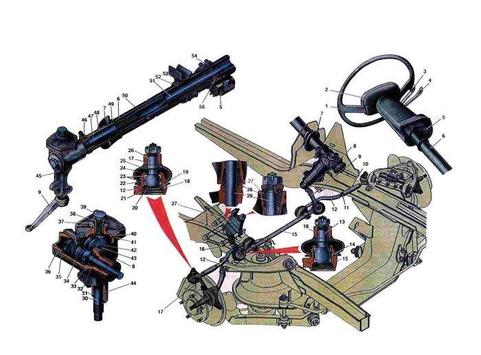 Рулевой механизм представлявляет собой узел, обьединяющий червячную передачу, рулевое колесо, вал и рулевую...