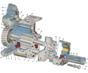 Масляный насос двигателя устройство