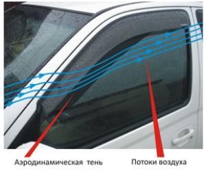 Ветровики на боковые стекла авто